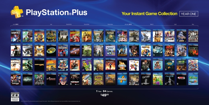 Sony Starts 2014 With Big Games Titles For PlayStation Plus (video)